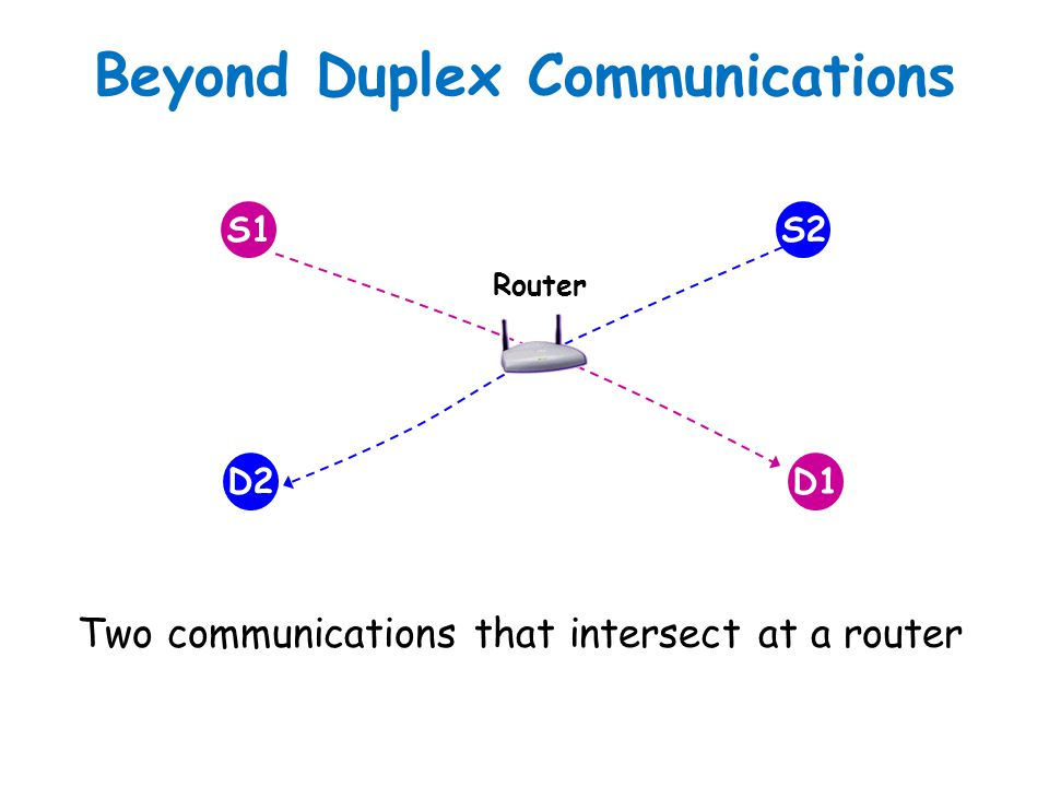 Beyond Duplex Communications S1S2 D1 D2 Two communications that intersect at a router Router