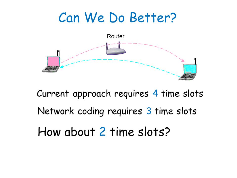 Can We Do Better? How about 2 time slots? Network coding requires 3 time slots Current approach requires 4 time slots Router
