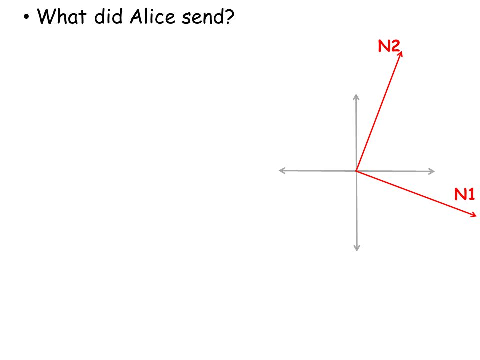 What did Alice send? N1 N2
