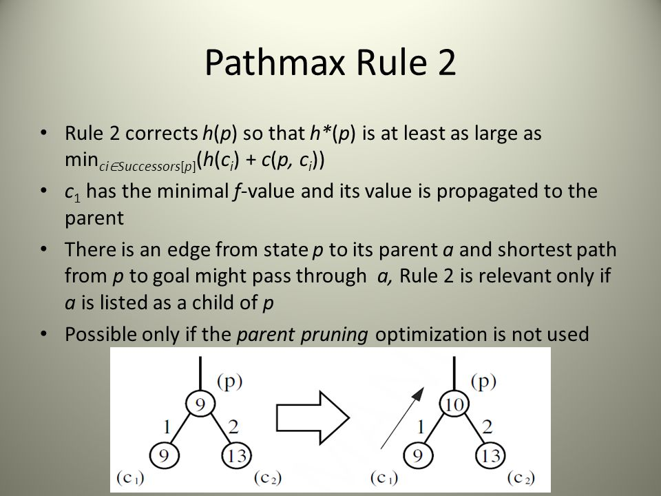 Pathmax Rule 2 Rule 2 corrects h(p) so that h*(p) is at least as large as min ci ∈ Successors[p] (h(c i ) + c(p, c i )) c 1 has the minimal f-value an