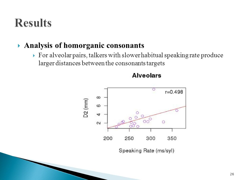  Analysis of homorganic consonants  For alveolar pairs, talkers with slower habitual speaking rate produce larger distances between the consonants targets 26