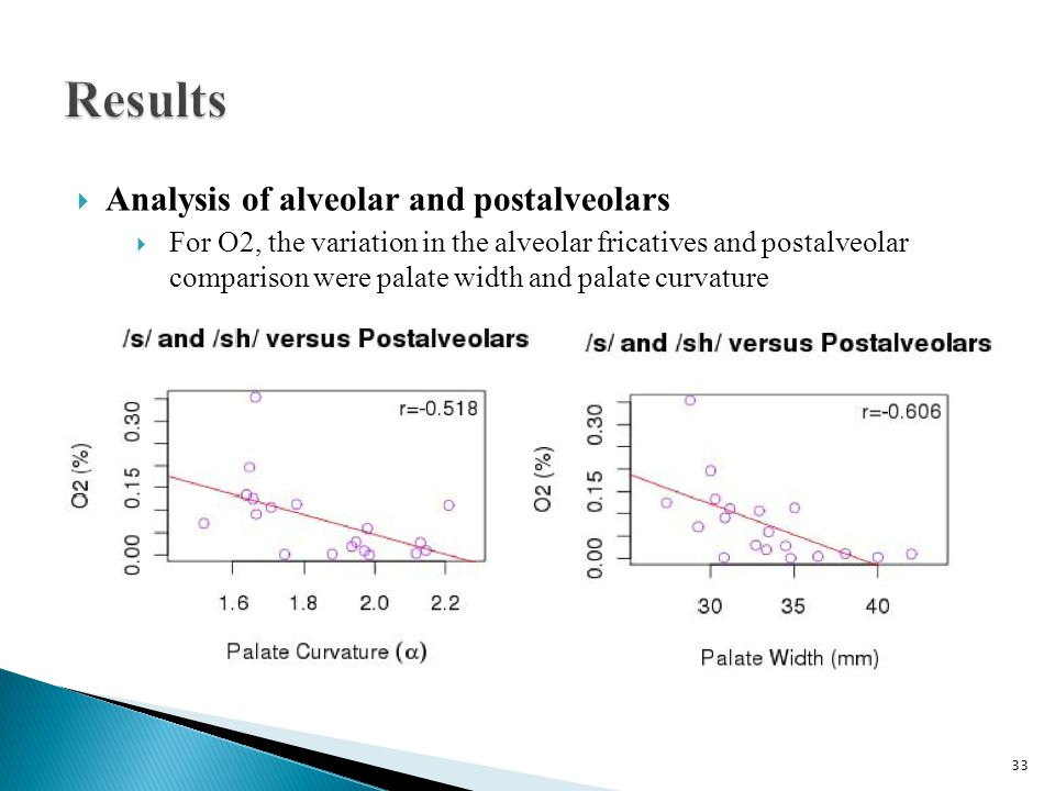  Analysis of alveolar and postalveolars  For O2, the variation in the alveolar fricatives and postalveolar comparison were palate width and palate curvature 33