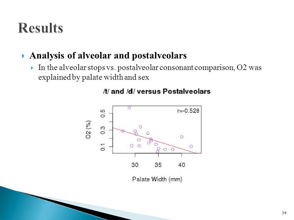  Analysis of alveolar and postalveolars  In the alveolar stops vs.