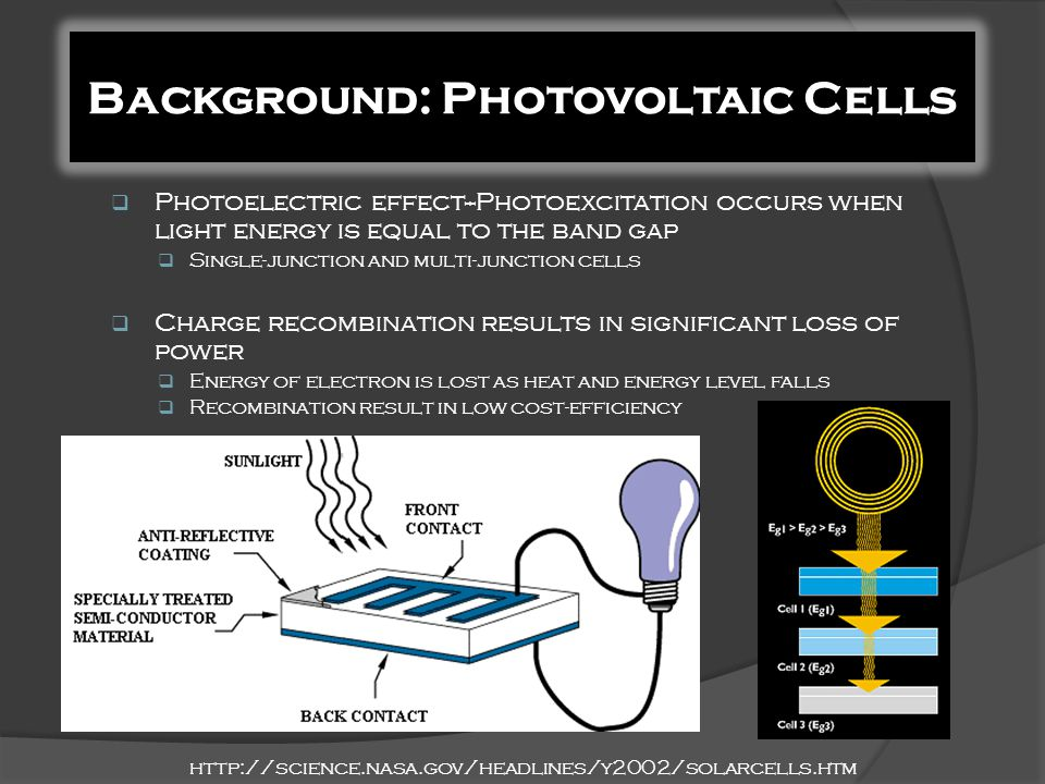  Photoelectric effect--Photoexcitation occurs when light energy is equal to the band gap  Single-junction and multi-junction cells  Charge recombin