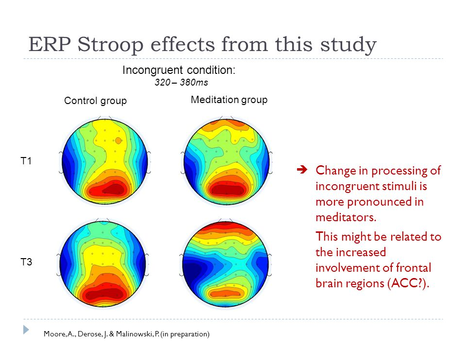 ERP Stroop effects from this study Moore, A., Derose, J.