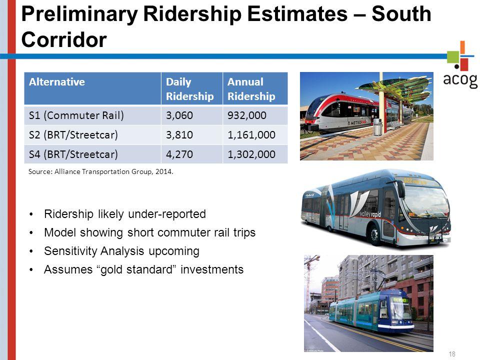Preliminary Ridership Estimates – South Corridor AlternativeDaily Ridership Annual Ridership S1 (Commuter Rail)3,060932,000 S2 (BRT/Streetcar)3,8101,161,000 S4 (BRT/Streetcar)4,2701,302,000 18 Source: Alliance Transportation Group, 2014.