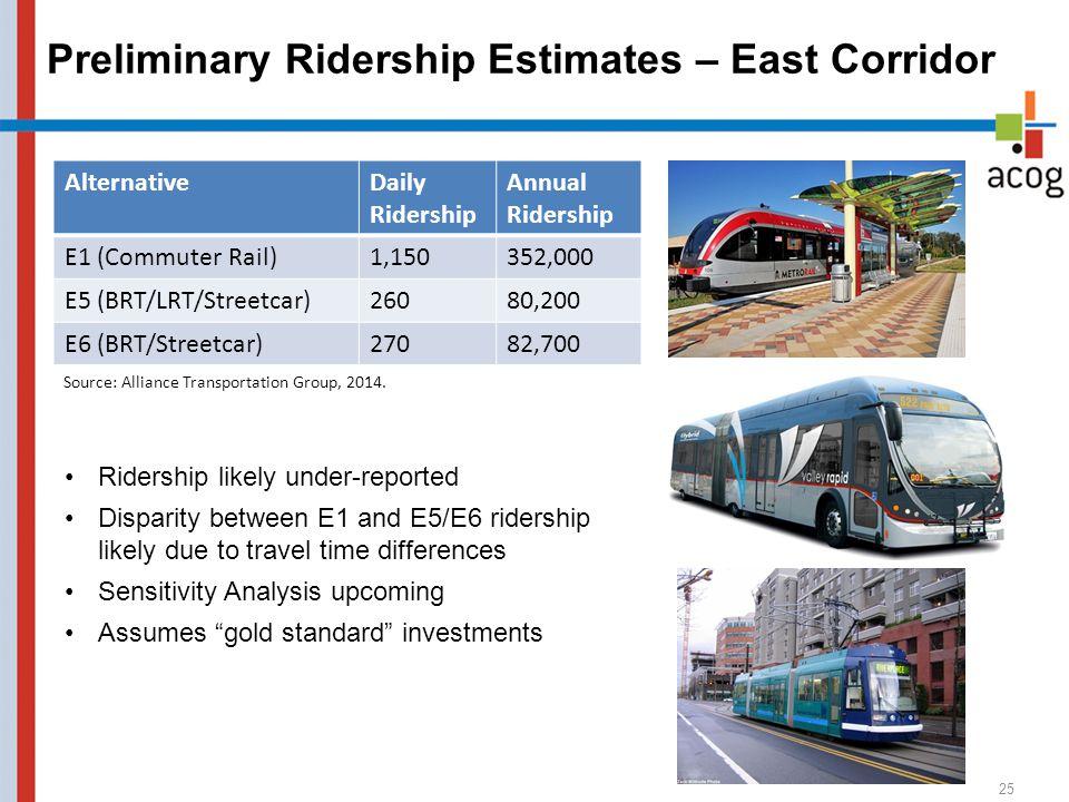 Preliminary Ridership Estimates – East Corridor AlternativeDaily Ridership Annual Ridership E1 (Commuter Rail)1,150352,000 E5 (BRT/LRT/Streetcar)26080,200 E6 (BRT/Streetcar)27082,700 25 Source: Alliance Transportation Group, 2014.