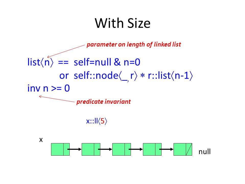 With Size list  n  == self=null & n=0 or self::node  _, r   r::list  n-1  inv n >= 0 parameter on length of linked list predicate invariant x::ll  5  x null