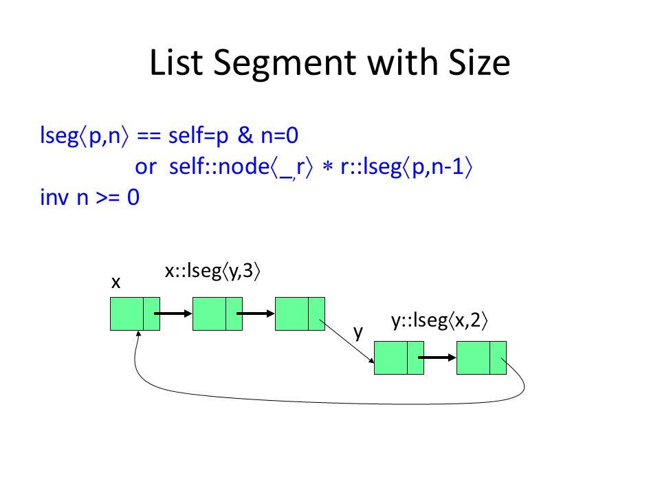 List Segment with Size lseg  p,n  == self=p & n=0 or self::node  _, r   r::lseg  p,n-1  inv n >= 0 x y x::lseg  y,3  y::lseg  x,2 