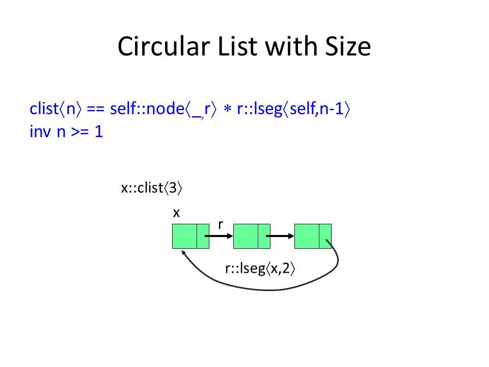 Circular List with Size x r::lseg  x,2  r x::clist  3  clist  n  == self::node  _, r   r::lseg  self,n-1  inv n >= 1
