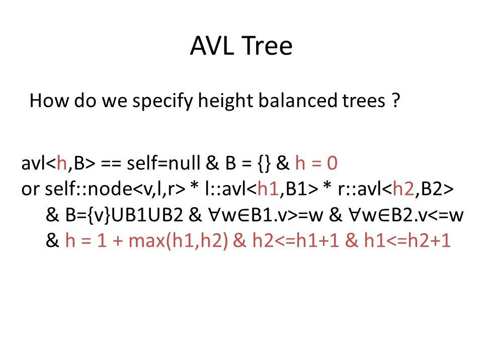 AVL Tree How do we specify height balanced trees .