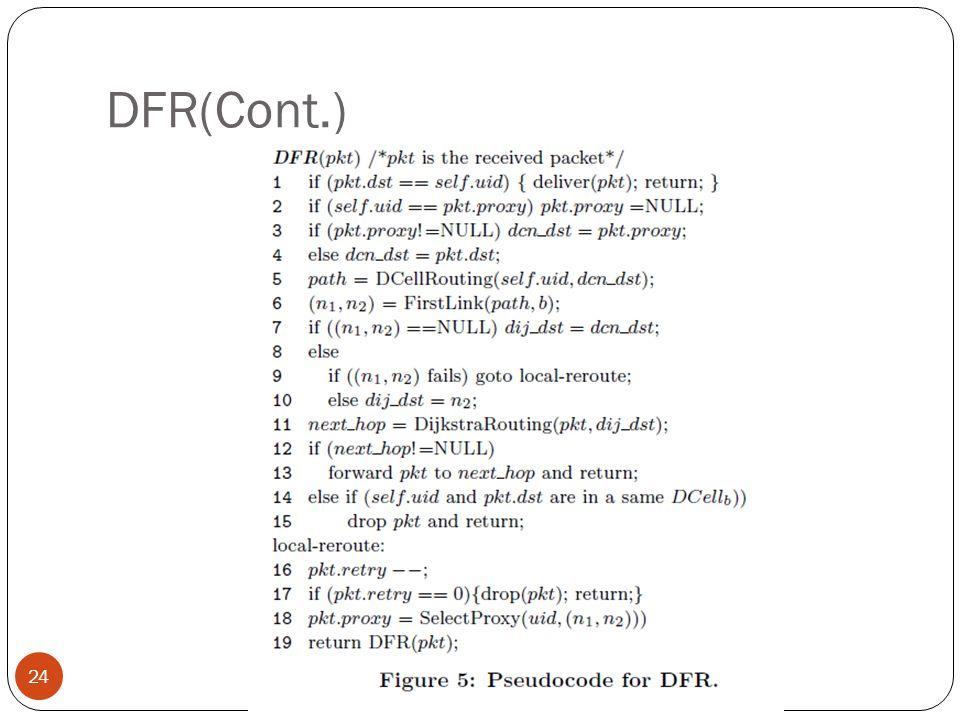 DFR(Cont.) 24