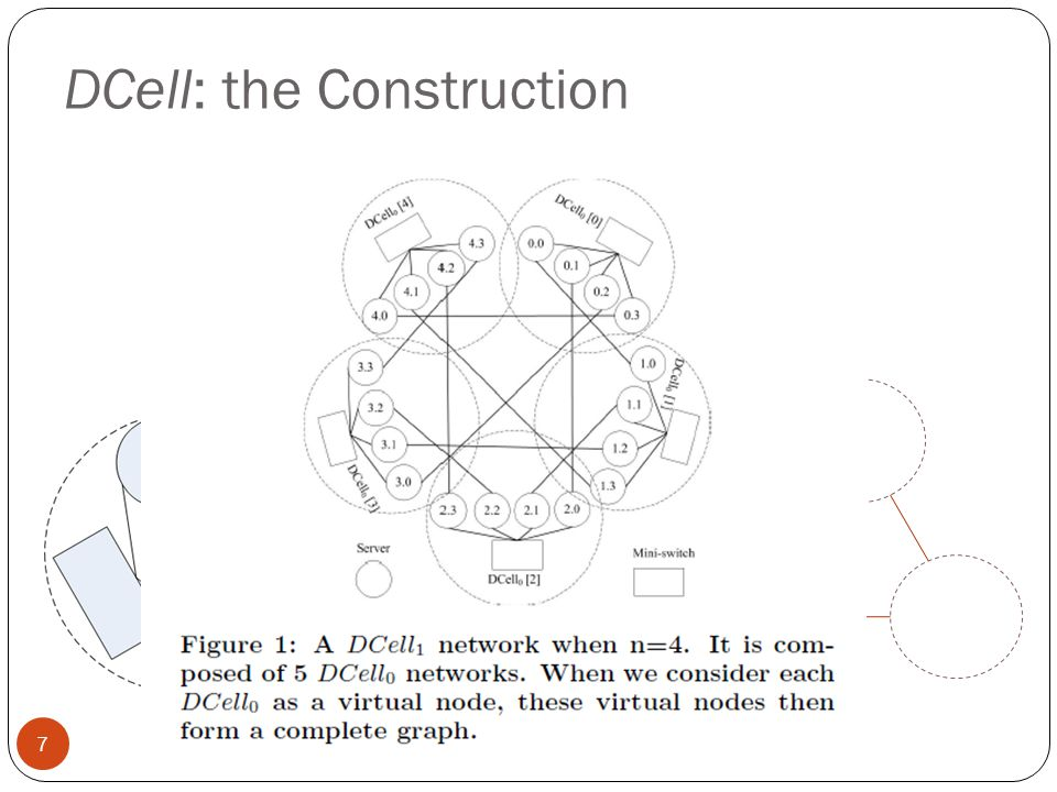 DCell: the Construction 7 Dcell_0 Server Mini-switch n servers in a DCell_0 n=2, k=0 DCell_1 n=2, k=1