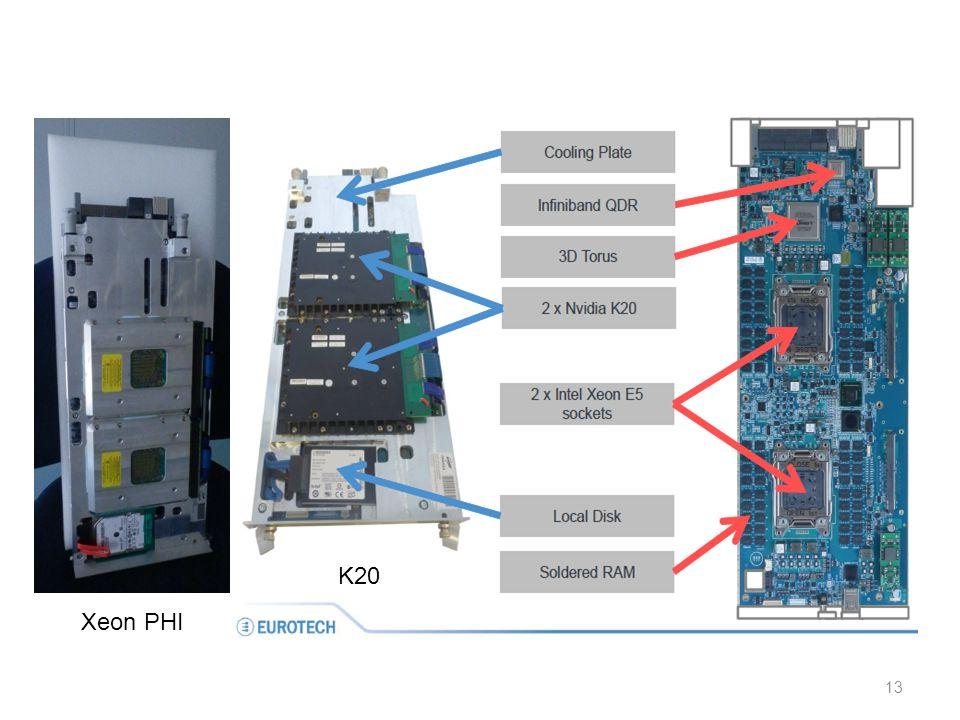 Node card 13 Xeon PHI K20