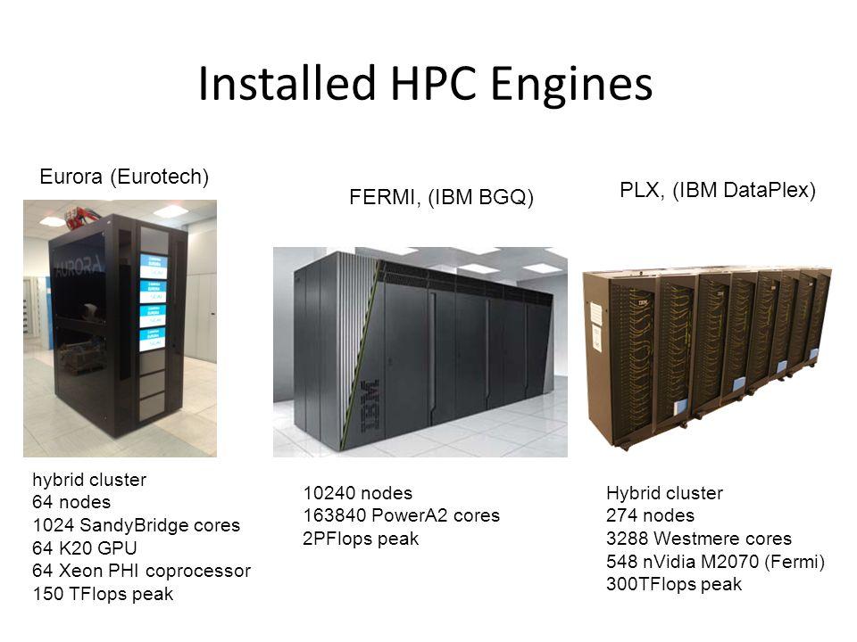 Installed HPC Engines hybrid cluster 64 nodes 1024 SandyBridge cores 64 K20 GPU 64 Xeon PHI coprocessor 150 TFlops peak 10240 nodes 163840 PowerA2 cores 2PFlops peak Hybrid cluster 274 nodes 3288 Westmere cores 548 nVidia M2070 (Fermi) 300TFlops peak Eurora (Eurotech) FERMI, (IBM BGQ) PLX, (IBM DataPlex)