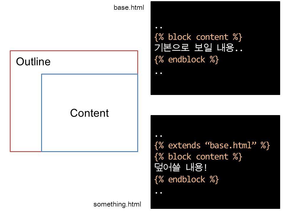 Outline Content.. {% block content %} 기본으로 보일 내용..