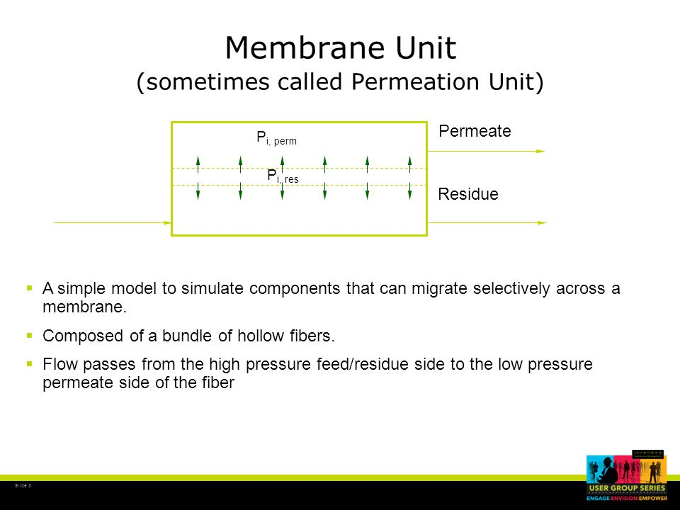 Slide 3 Membrane Unit (sometimes called Permeation Unit) Residue Permeate P i, res P i, perm  A simple model to simulate components that can migrate selectively across a membrane.