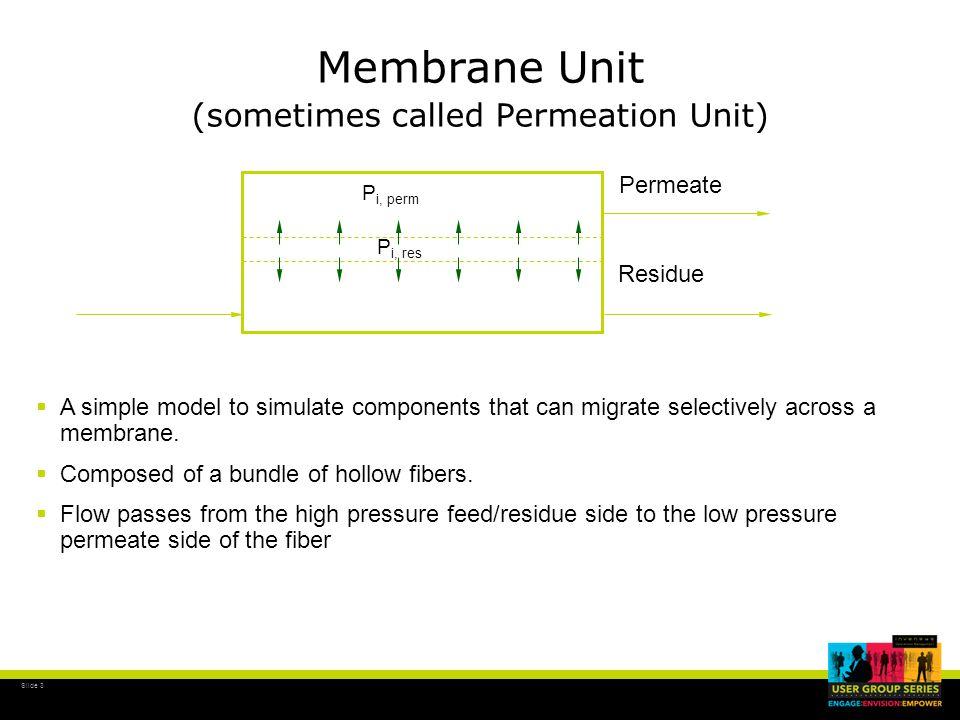 Slide 14 Membrane Unit Modeling Flowsheet