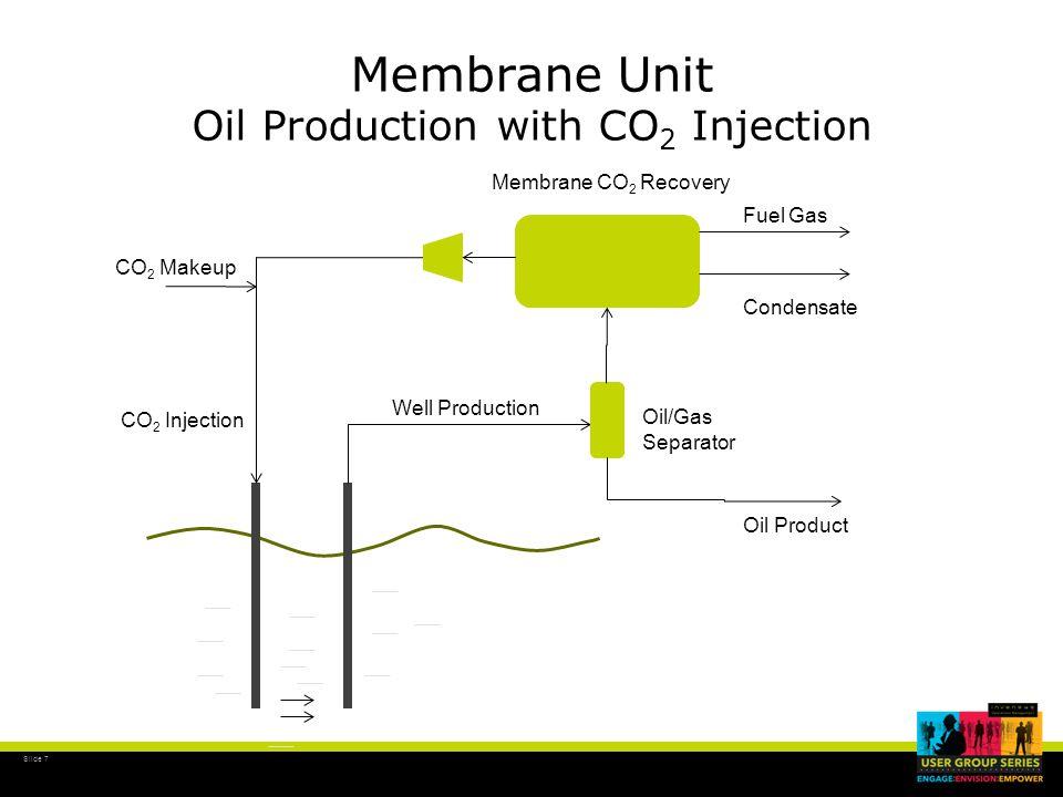 Slide 8 Membrane Unit Flowsheet