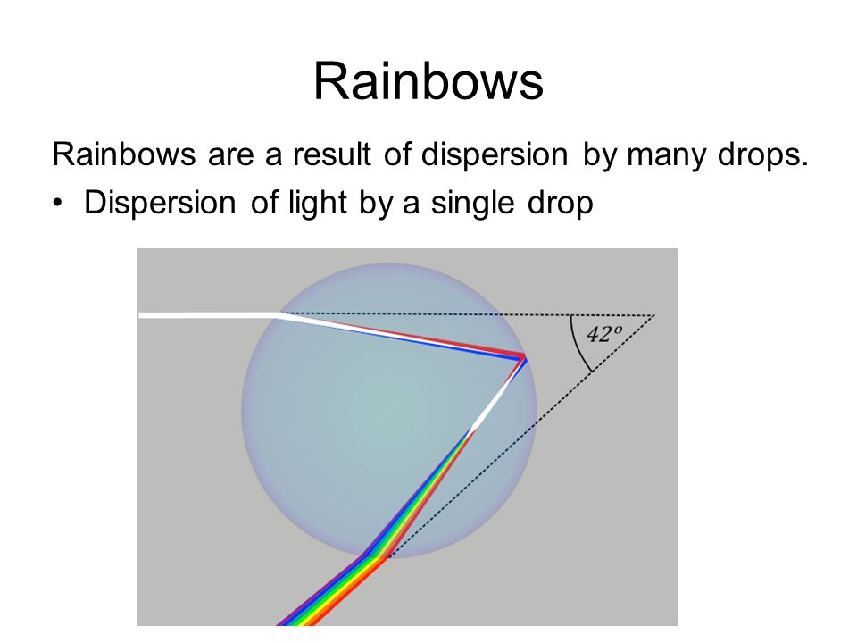 Rainbows Rainbows are a result of dispersion by many drops. Dispersion of light by a single drop