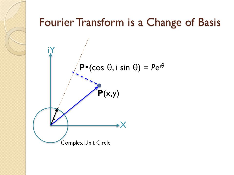 Fourier Transform is a Change of Basis X iY θ P(x,y) P  (cos θ, i sin θ ) = Pe i θ Complex Unit Circle
