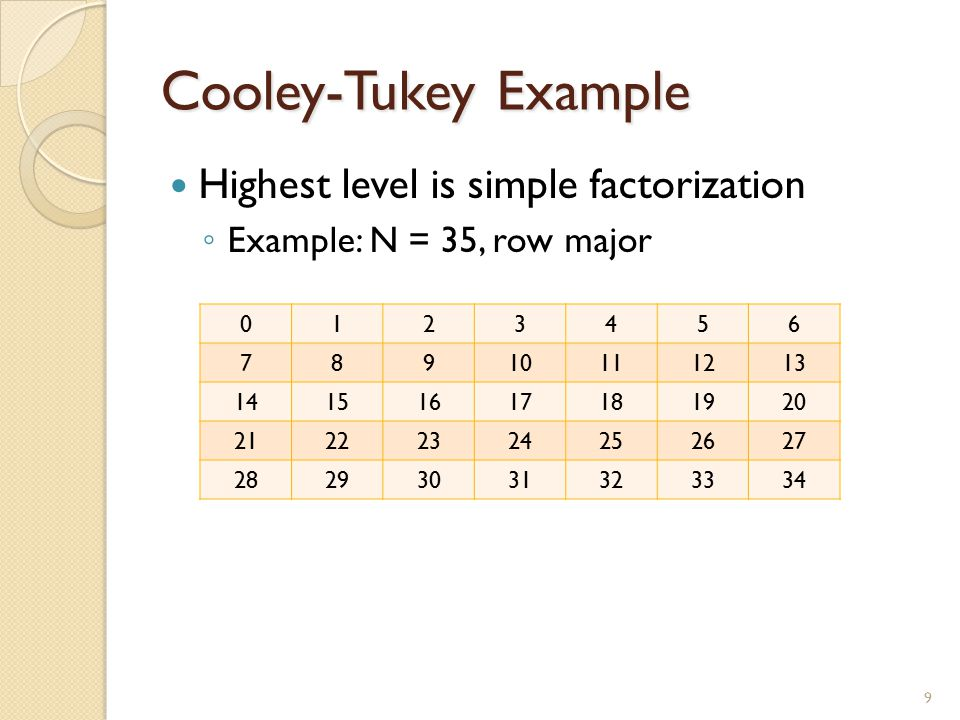 Cooley-Tukey Example Highest level is simple factorization ◦ Example: N = 35, row major