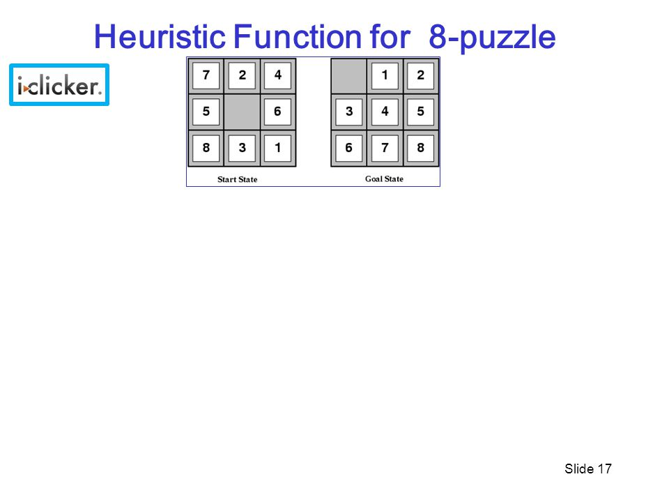 Slide 17 Heuristic Function for 8-puzzle