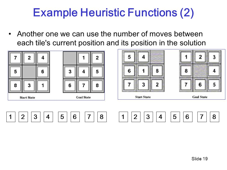 Slide 19 Example Heuristic Functions (2) Another one we can use the number of moves between each tile s current position and its position in the solution 1234567812345678