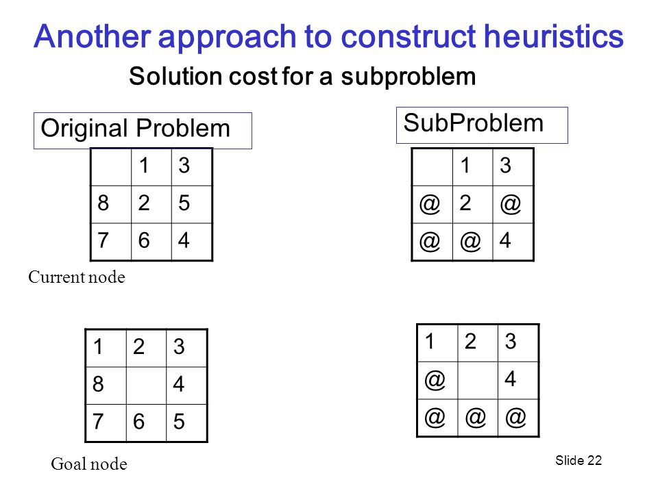 Slide 22 Another approach to construct heuristics Solution cost for a subproblem 13 825 764 123 8 4 765 13 @2@ @@4 123 @ 4 @@@ Current node Goal node Original Problem SubProblem