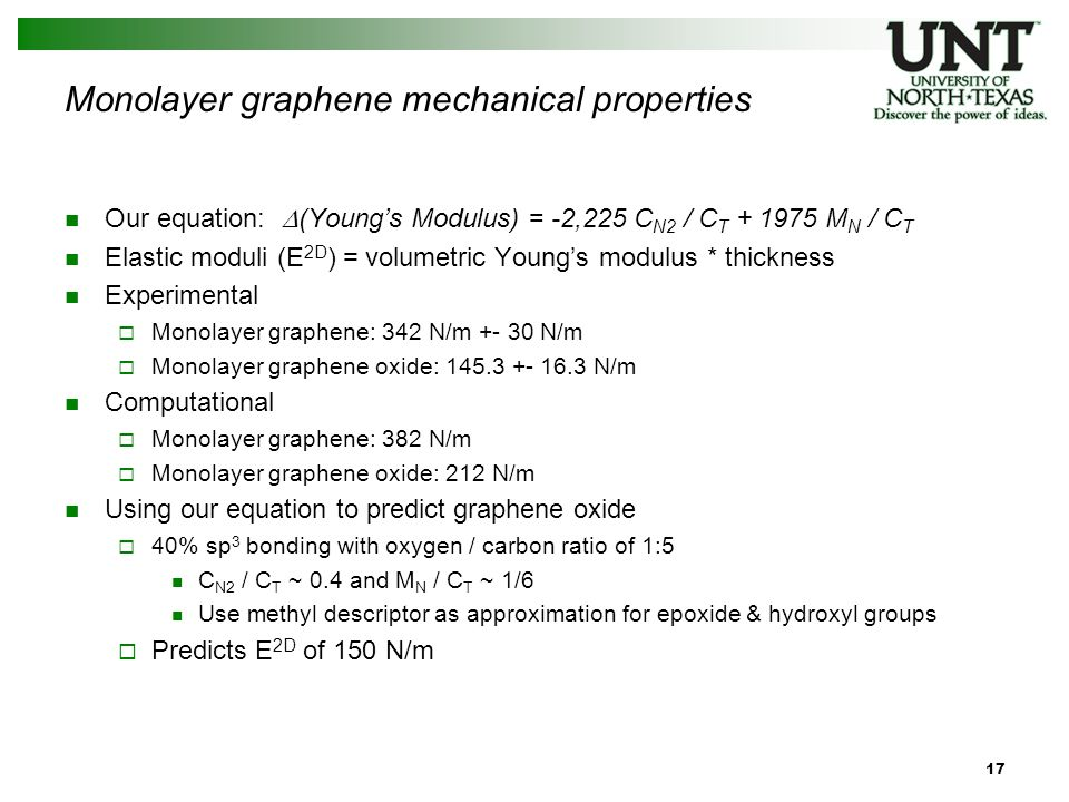 Monolayer graphene mechanical properties Our equation:  (Young's Modulus) = -2,225 C N2 / C T M N / C T Elastic moduli (E 2D ) = volumetric Young's modulus * thickness Experimental  Monolayer graphene: 342 N/m N/m  Monolayer graphene oxide: N/m Computational  Monolayer graphene: 382 N/m  Monolayer graphene oxide: 212 N/m Using our equation to predict graphene oxide  40% sp 3 bonding with oxygen / carbon ratio of 1:5 C N2 / C T ~ 0.4 and M N / C T ~ 1/6 Use methyl descriptor as approximation for epoxide & hydroxyl groups  Predicts E 2D of 150 N/m 17