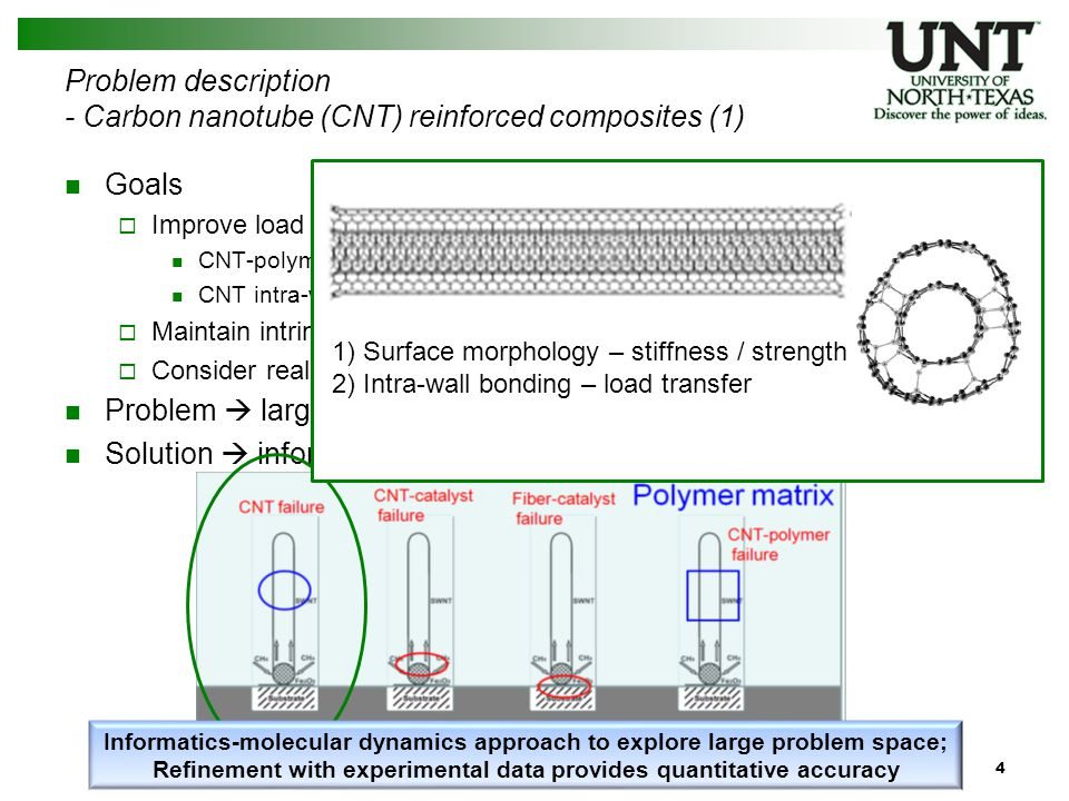 4 Problem description - Carbon nanotube (CNT) reinforced composites (1) Goals  Improve load transfer at interfaces CNT-polymer CNT intra-wall  Maintain intrinsic properties of CNTs  Consider realistic variations (i.e., defects, functionalization, etc) Problem  large parameter space Solution  informatics methodologies Informatics-molecular dynamics approach to explore large problem space; Refinement with experimental data provides quantitative accuracy 1) Surface morphology – stiffness / strength 2) Intra-wall bonding – load transfer