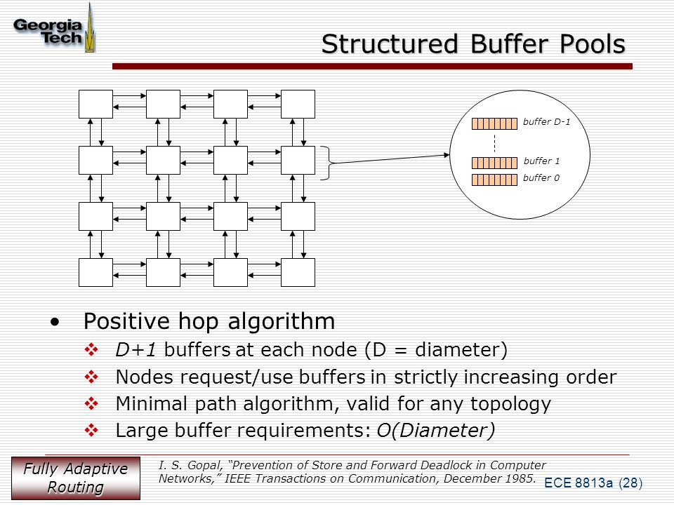 ECE 8813a (28) Structured Buffer Pools Positive hop algorithm  D+1 buffers at each node (D = diameter)  Nodes request/use buffers in strictly increasing order  Minimal path algorithm, valid for any topology  Large buffer requirements: O(Diameter) buffer 0 buffer 1 buffer D-1 Fully Adaptive Routing I.