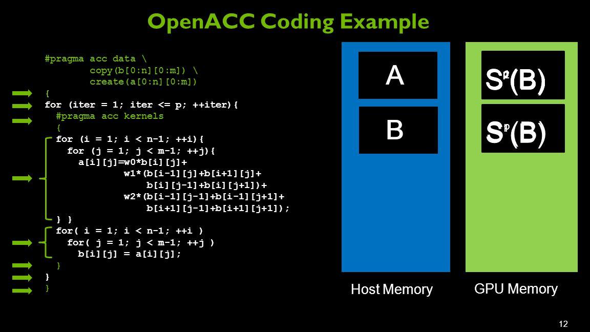12 #pragma acc data \ copy(b[0:n][0:m]) \ create(a[0:n][0:m]) { for (iter = 1; iter <= p; ++iter){ #pragma acc kernels { for (i = 1; i < n-1; ++i){ for (j = 1; j < m-1; ++j){ a[i][j]=w0*b[i][j]+ w1*(b[i-1][j]+b[i+1][j]+ b[i][j-1]+b[i][j+1])+ w2*(b[i-1][j-1]+b[i-1][j+1]+ b[i+1][j-1]+b[i+1][j+1]); } } for( i = 1; i < n-1; ++i ) for( j = 1; j < m-1; ++j ) b[i][j] = a[i][j]; } S 2 (B) S 1 (B) S 2 (B) OpenACC Coding Example Host Memory GPU Memory AA BB S 1 (B) S p (B)