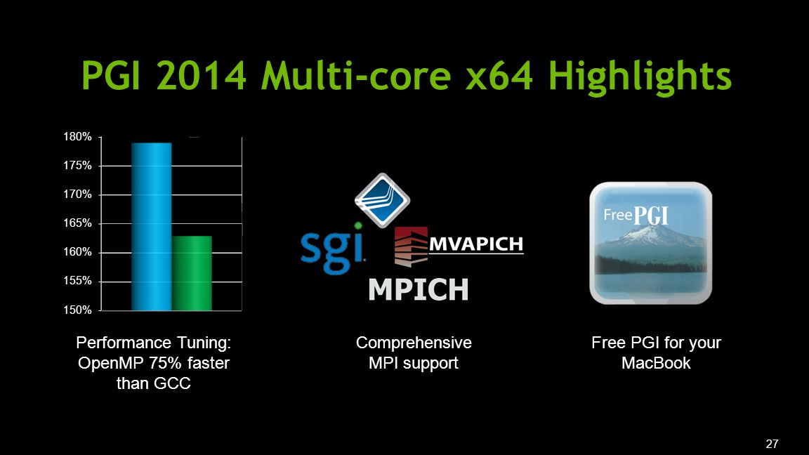 27 PGI 2014 Multi-core x64 Highlights Performance Tuning: OpenMP 75% faster than GCC Comprehensive MPI support Free PGI for your MacBook