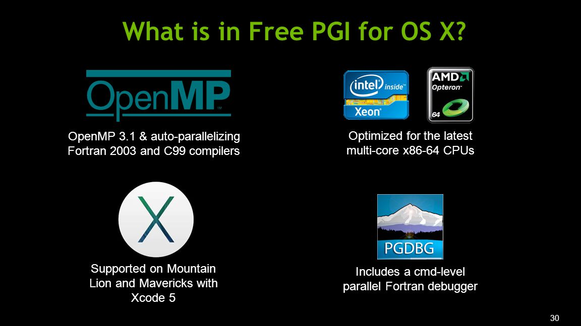 30 What is in Free PGI for OS X.