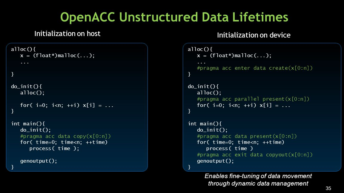 35 OpenACC Unstructured Data Lifetimes alloc(){ x = (float*)malloc(...);...
