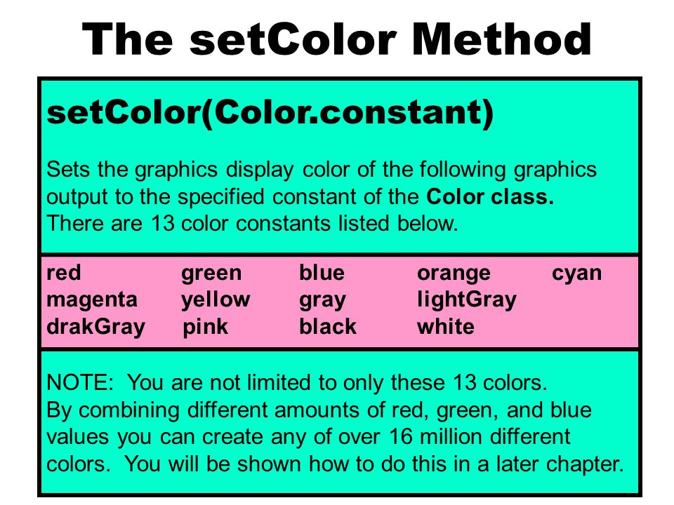 The setColor Method setColor(Color.constant) Sets the graphics display color of the following graphics output to the specified constant of the Color class.