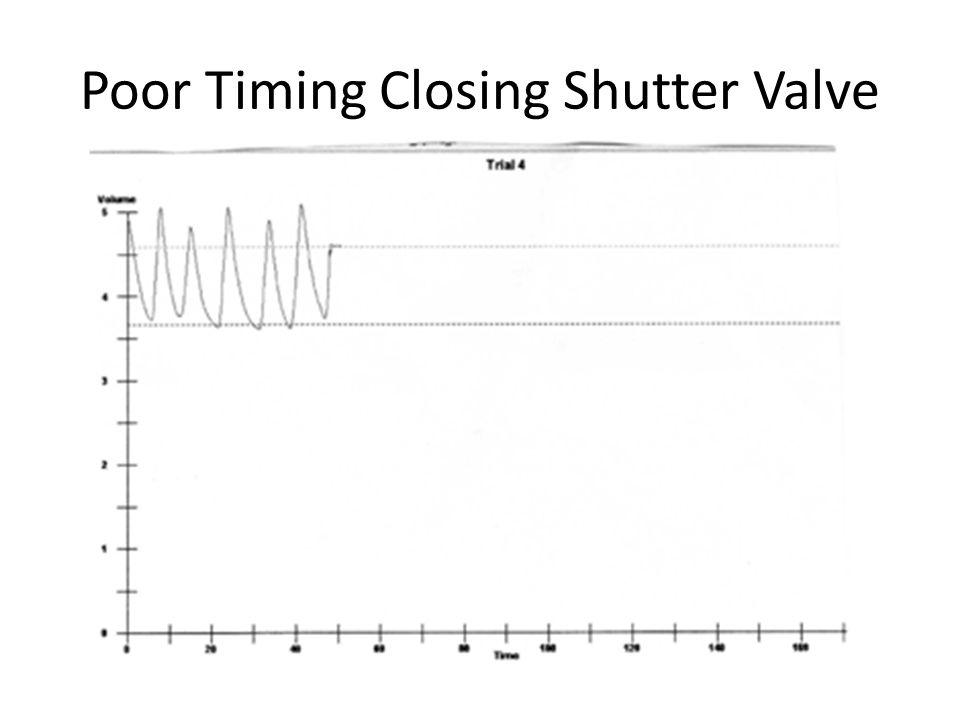 Poor Timing Closing Shutter Valve