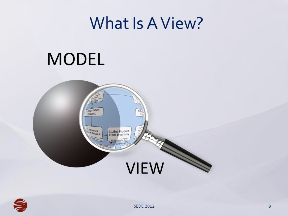 What Is A View 8 MODEL VIEW SEDC 2012