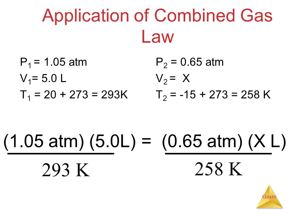 Gases Application of Combined Gas Law P 1 = 1.05 atm V 1 = 5.0 L T 1 = 20 + 273 = 293K P 2 = 0.65 atm V 2 = X T 2 = -15 + 273 = 258 K (1.05 atm) (5.0L) 293 K 258 K = (0.65 atm) (X L)