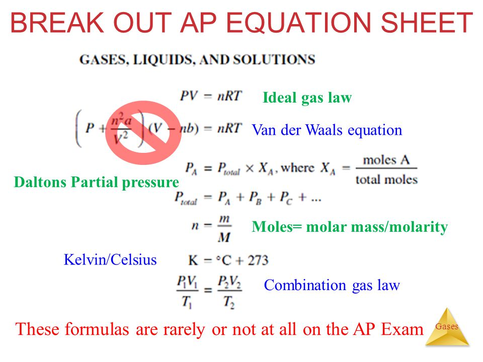 Gases BREAK OUT AP EQUATION SHEET These formulas are rarely or not at all on the AP Exam Ideal gas law Van der Waals equation Daltons Partial pressure Moles= molar mass/molarity Kelvin/Celsius Combination gas law