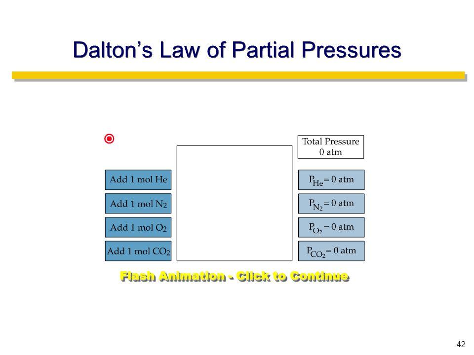 42 Flash Animation - Click to Continue Dalton's Law of Partial Pressures