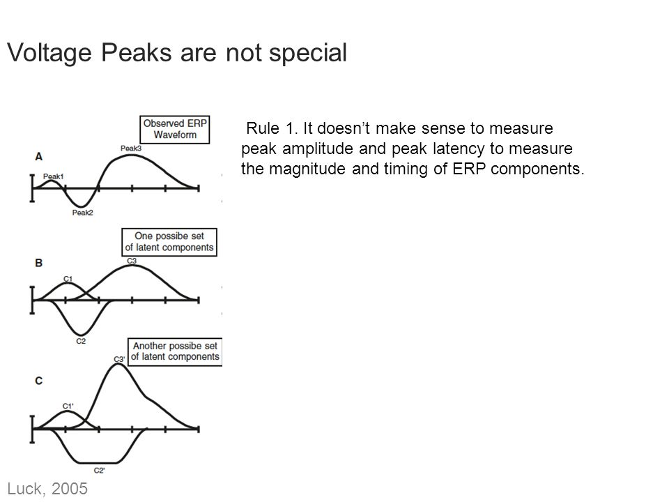 Voltage Peaks are not special Rule 1. It doesn't make sense to measure peak amplitude and peak latency to measure the magnitude and timing of ERP comp