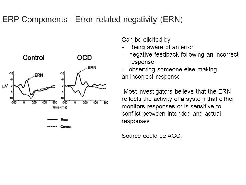 How is noise embedded in the ERPR Model? ?
