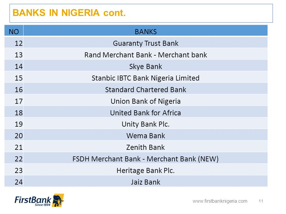 BANKS IN NIGERIA cont. www.firstbanknigeria.com 11 NOBANKS 12Guaranty Trust Bank 13Rand Merchant Bank - Merchant bank 14Skye Bank 15Stanbic IBTC Bank