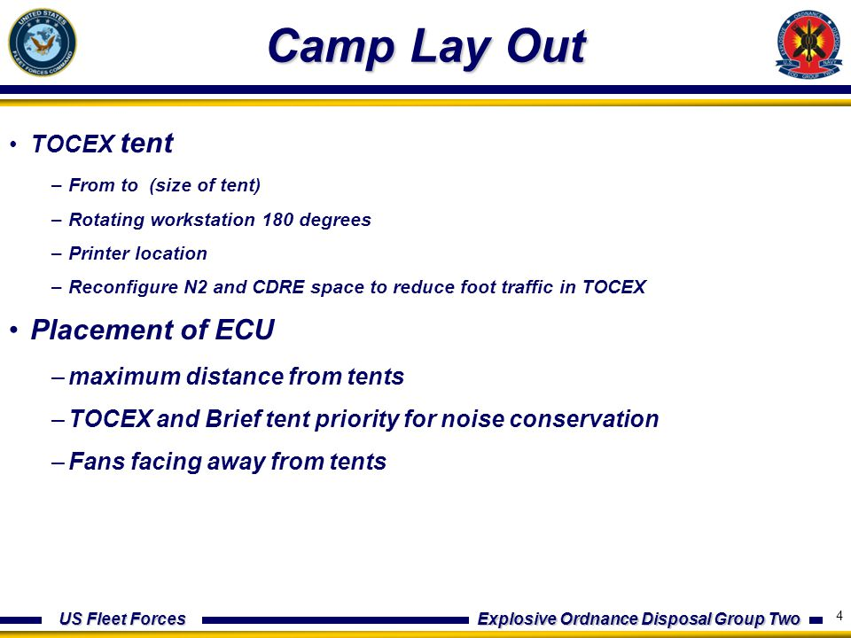 US Fleet Forces Explosive Ordnance Disposal Group Two Intelligence (N2) COMMS 1.E-ICOP a.E-ICOP not functional 2.Comms Set-up a.Comms readiness was amazing, but can be improved to minimize excessive Delay in Comms being functional Recommendation 1.Include in SAR/GAR msg to ensure can be used in NETC2.