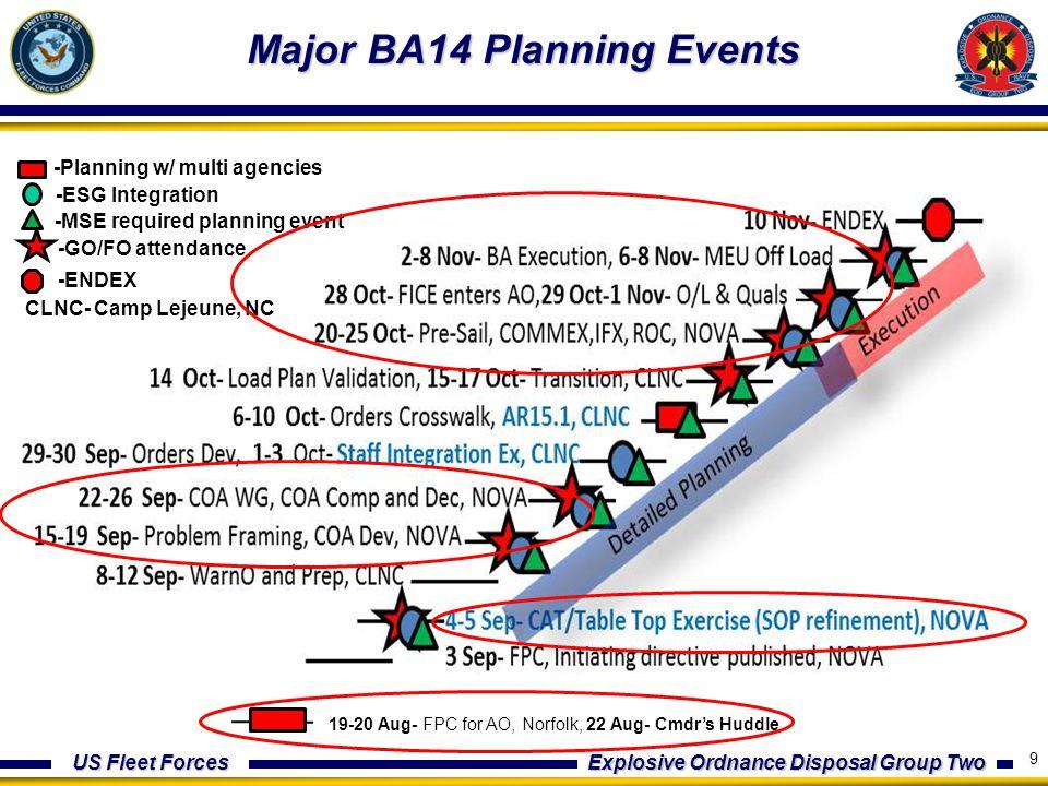 US Fleet Forces Explosive Ordnance Disposal Group Two Agenda Administration (N1) Intelligence (N2) Operations (N3) Battle Watch (BWO) Logistics (N4) Communications (N6) Training (N7) Medical (N9) 10