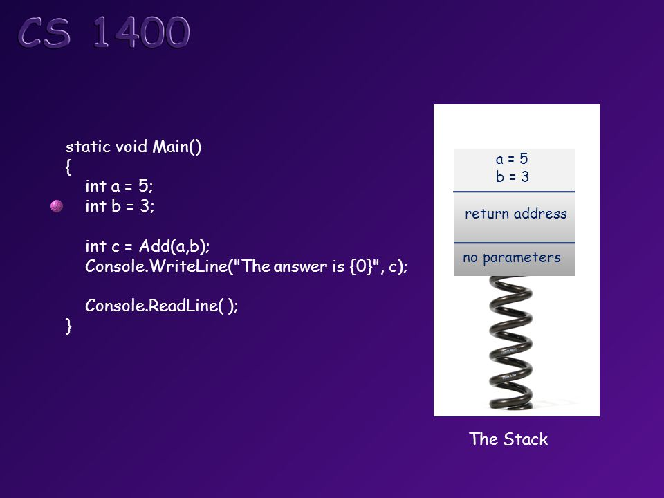 The Stack static void Main() { int a = 5; int b = 3; int c = Add(a,b); Console.WriteLine( The answer is {0} , c); Console.ReadLine( ); } return address no parameters a = 5 b = 3