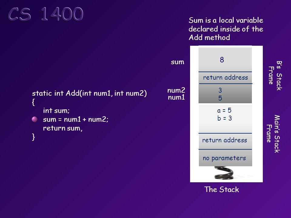 static int Add(int num1, int num2) { int sum; sum = num1 + num2; return sum, } The Stack return address 3535 no parameters a = 5 b = 3 return address no parameters a = 5 b = 3 return address no parameters a = 5 b = 3 Main's Stack Frame return address 3535 sum B's Stack Frame Sum is a local variable declared inside of the Add method 8 num1 num2