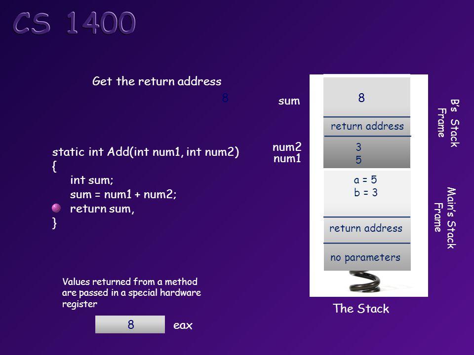 static int Add(int num1, int num2) { int sum; sum = num1 + num2; return sum, } The Stack return address 3535 no parameters a = 5 b = 3 return address no parameters a = 5 b = 3 return address no parameters a = 5 b = 3 Main's Stack Frame return address 3535 sum B's Stack Frame eax Get the return address 8 Values returned from a method are passed in a special hardware register 8 8 num1 num2